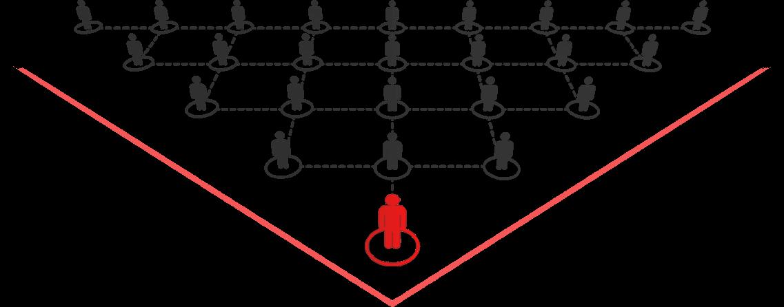 Group Image